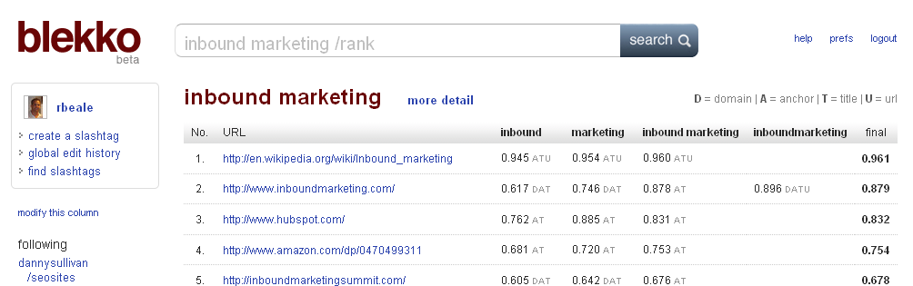 Inbound Marketing /Rank | Blekko Search