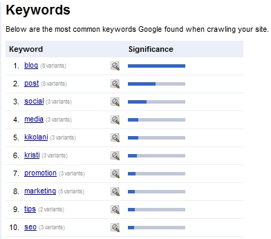 Google Webmaster Tools - Keywords