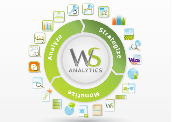 web seo analytics Yahoo! Site Explorer Closing: What Other Link Intelligence Tools Are There?