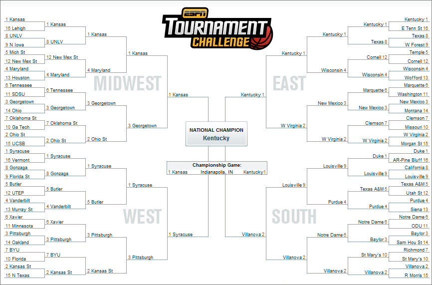 ncaa tourney time  64 websites to help find web 2 0 tools