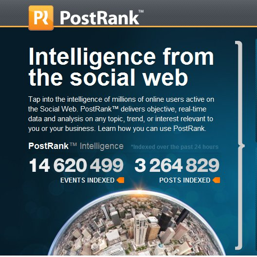 How to Use PostRank for Social Media Analytics