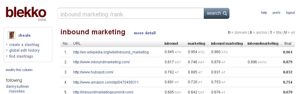 Inbound Marketing /Rank   Blekko Search