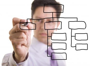 7 Programs To Make Project Management Simpler