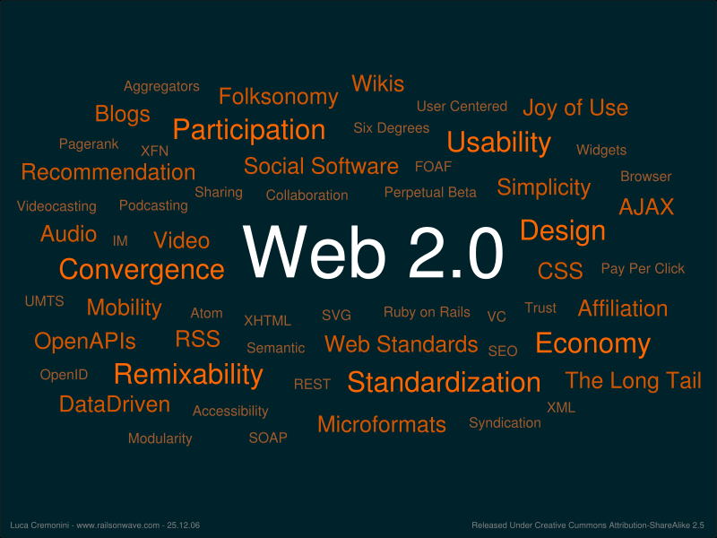 10 Newly Found Web 2.0 Apps and Tools
