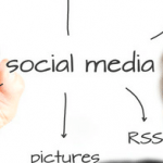 Social Media Success and What It Can Do for Your Business
